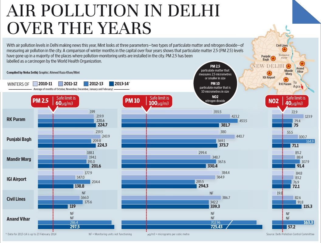 g_pollution_web